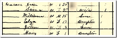 William Graham 1880 Census