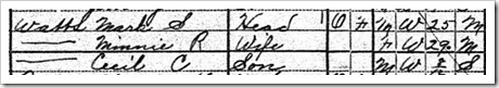Mark-Watts-1920-Census1
