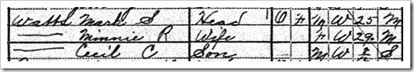 Mark-Watts-1920-Census1