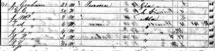 1850 Census Jesse Graham