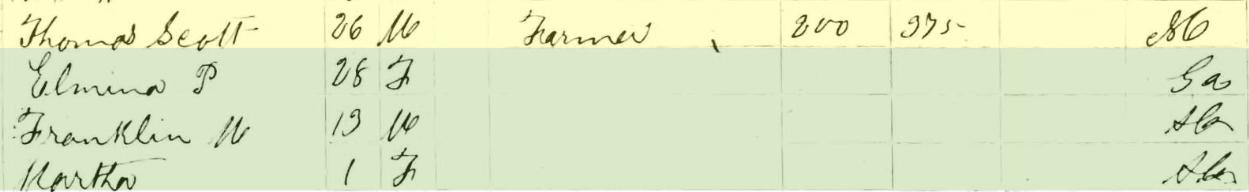 1860 census W T Scott