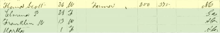 1860 census W T Scott